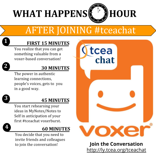 Towards a Community of Sharing: Reflections on a New @Voxer